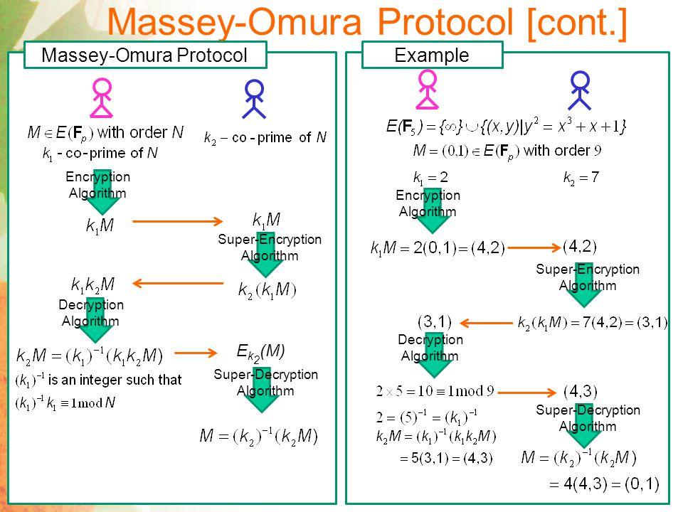 Massey-Omura Protocol [cont.]